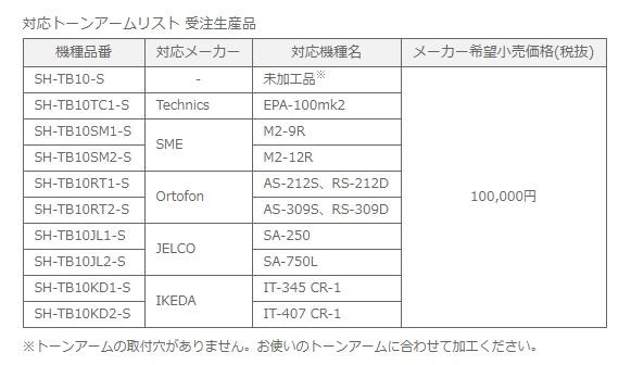 SL-1000R ARM.jpg